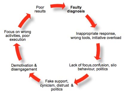 a cycle of self destruction Reddit gives you the best of the internet in one place get a constantly updating feed of breaking news, fun stories, pics, memes, and videos just for you passionate about something niche reddit has thousands of vibrant communities with people that share your interests alternatively, find out what's trending across all of reddit on r/popular.